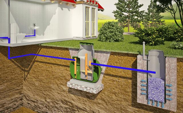 Схема аэрации воды в колодце
