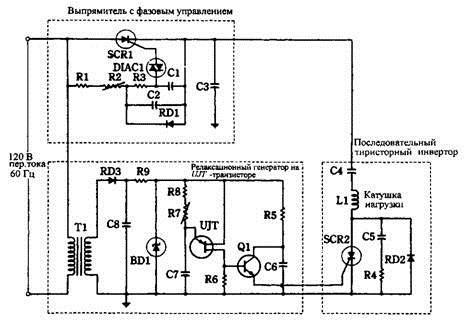 Схема индукционной печи