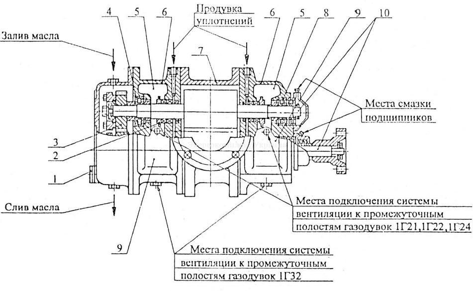 Конструкция газодувки ротационной 1Г24