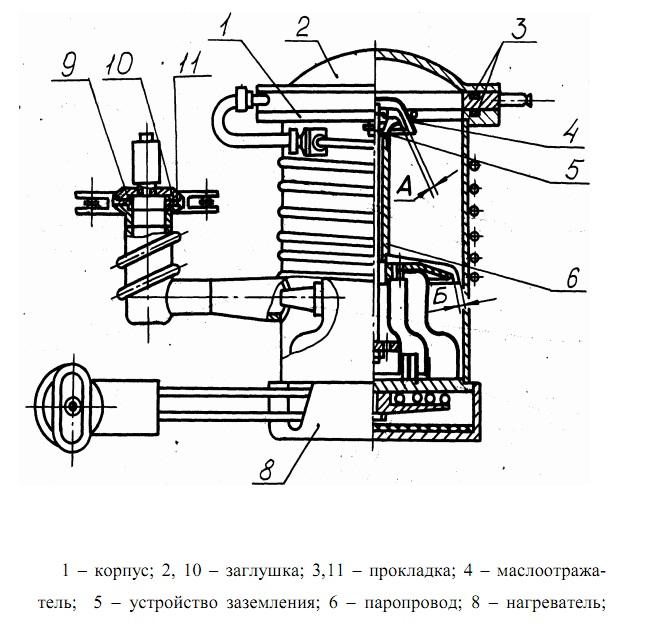 Конструкция диффузионного насоса