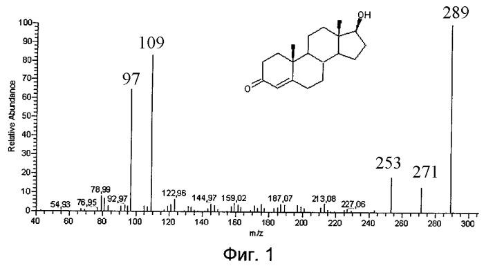 Определение структуры стероидов