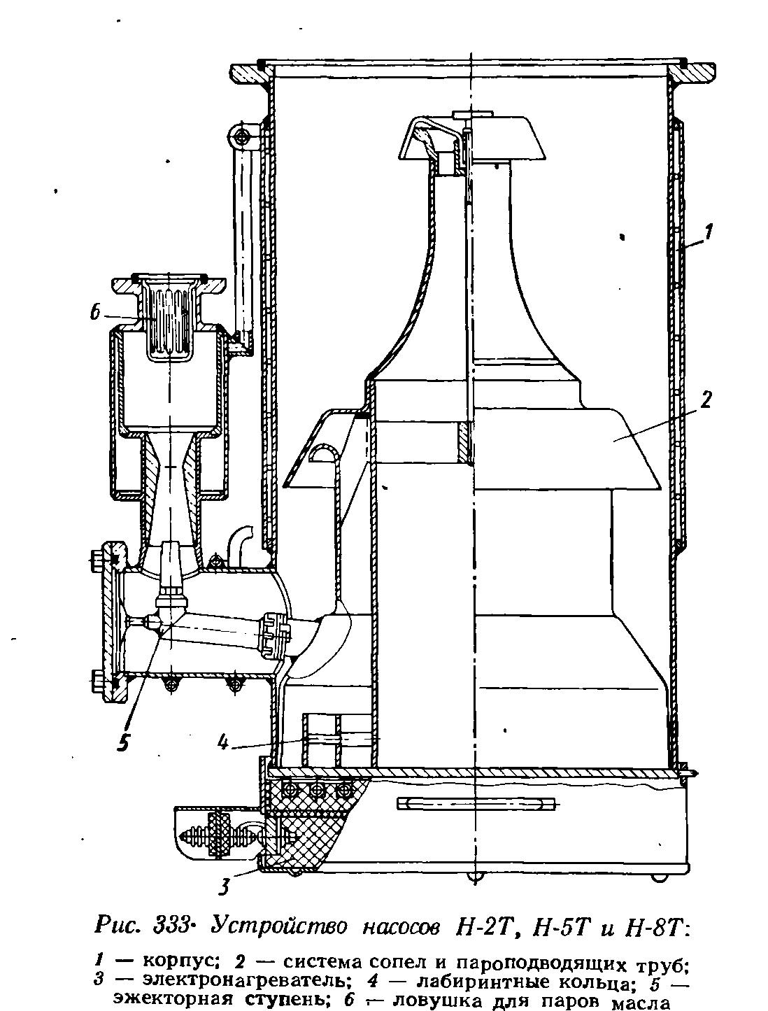 Схема диффузионного насоса