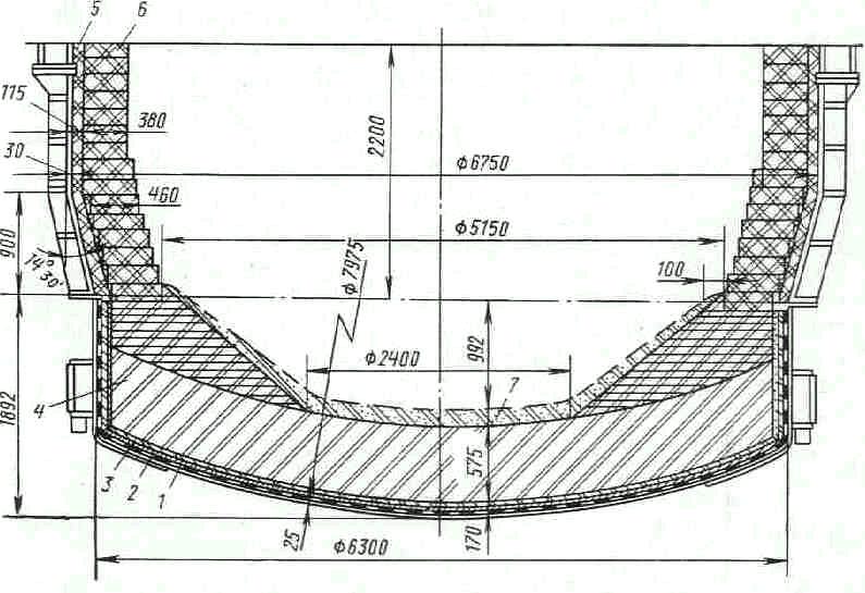 Размеры загрузочной ванны и футеровки дуговой печи
