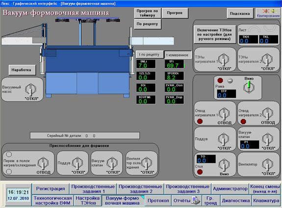 Мнемосхема управления вакуум-формовочной машиной